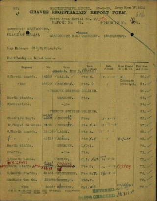 The Grave Registration Reports (GRRs) used by the War Graves Commission to record all of the burials within a particular burial ground.