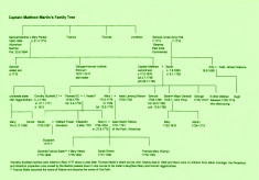 Captain Matthew Martin's Family Tree