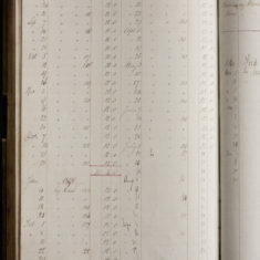 Page from William Browne's Ropeworks accounts ledger.   | Page photographed by Frances Belsham
