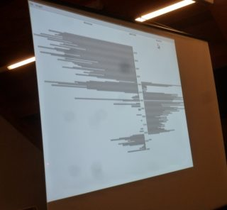 A picture of John Foster's image of his analysis of how the spelling of Wivenhoe changed over the years   Peter Hill